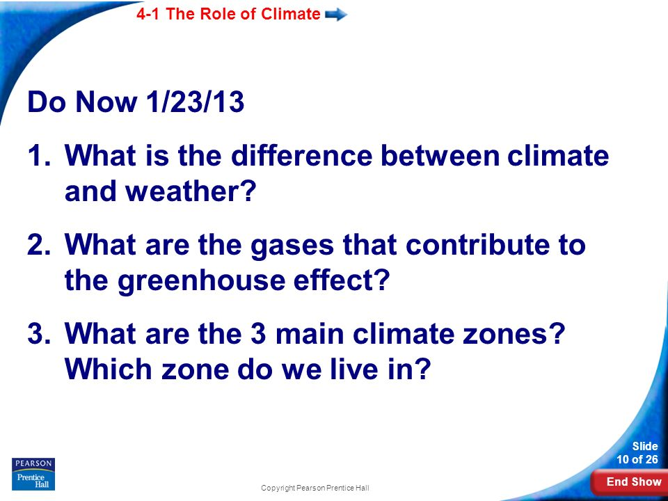 End Show 4-1 The Role of Climate Slide 10 of 26 Do Now 1/23/13 1.What is the difference between climate and weather.