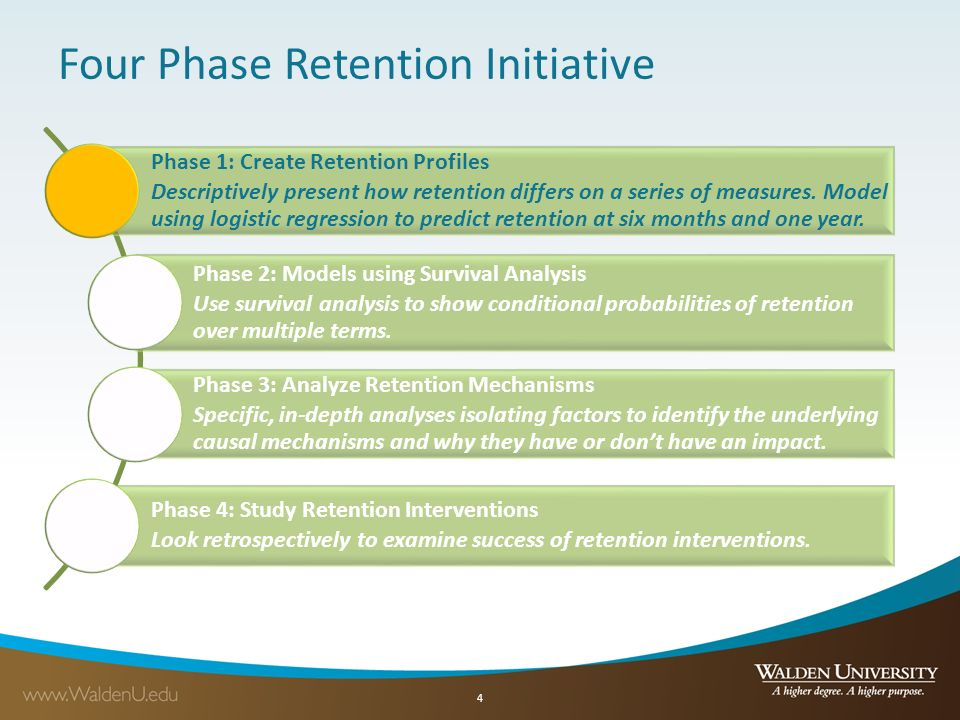 Four Phase Retention Initiative 4 Phase 1: Create Retention Profiles Descriptively present how retention differs on a series of measures.