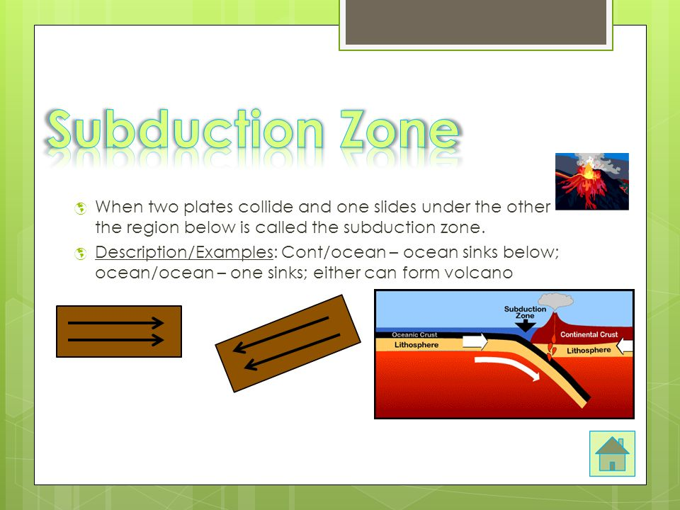  When two plates collide and one slides under the other the region below is called the subduction zone.