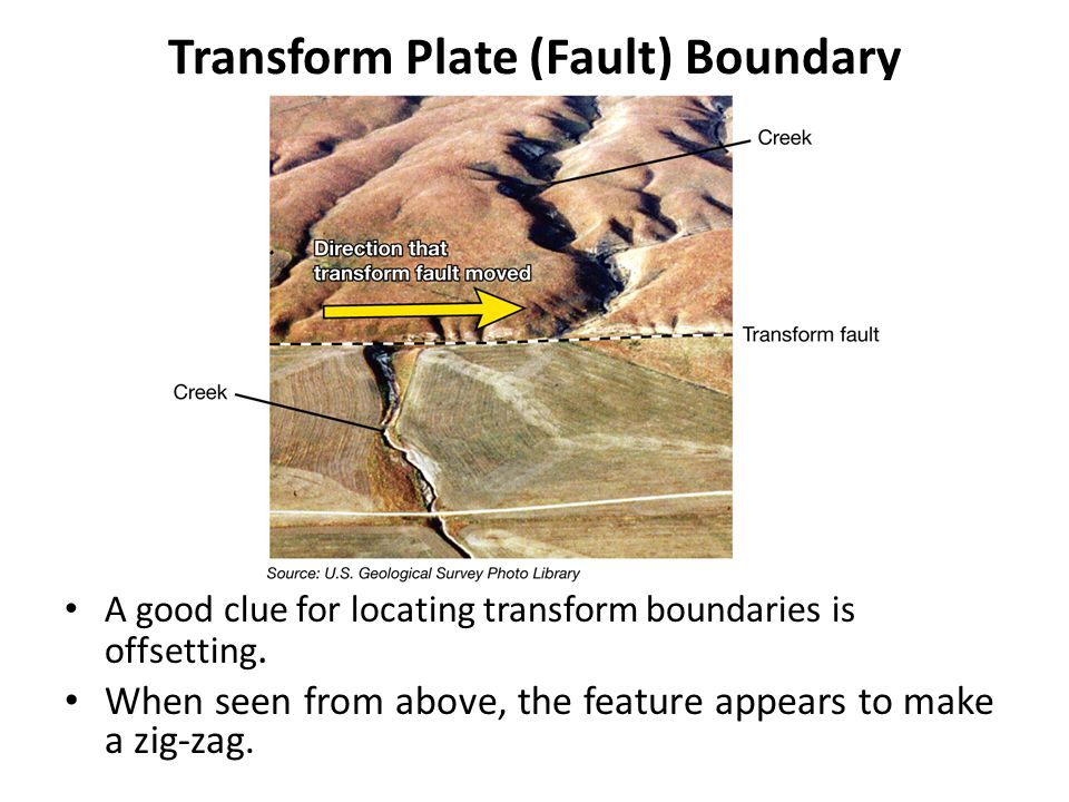 Transform Plate (Fault) Boundary A good clue for locating transform boundaries is offsetting.