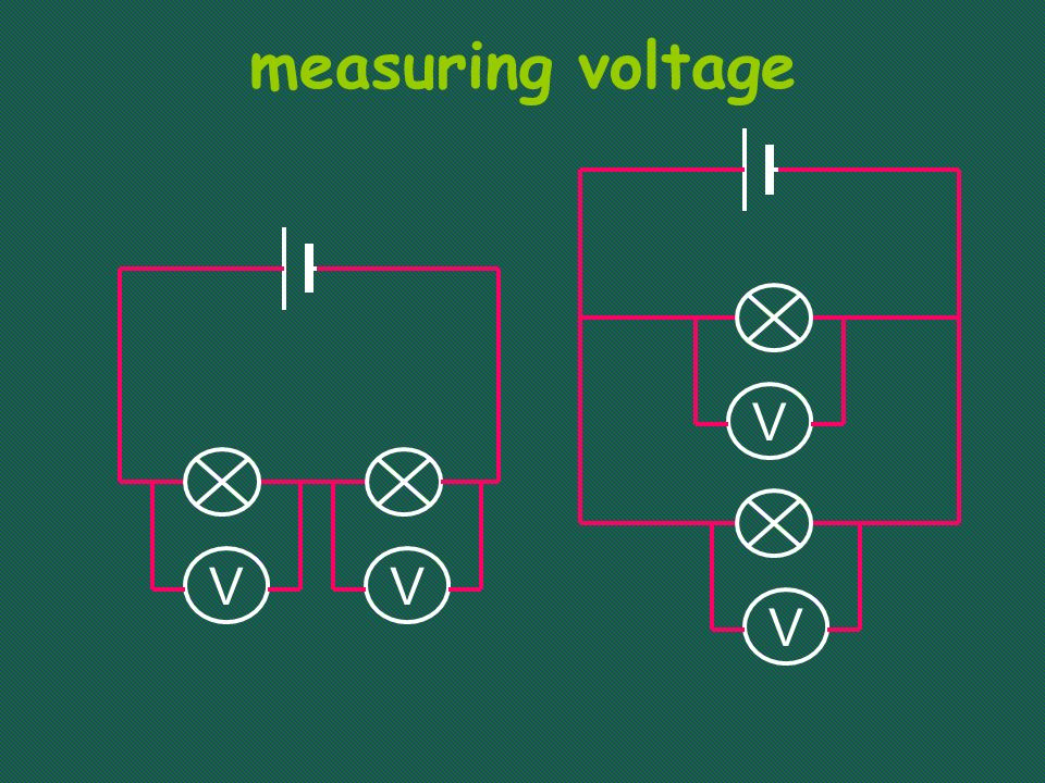 V measuring voltage V V V