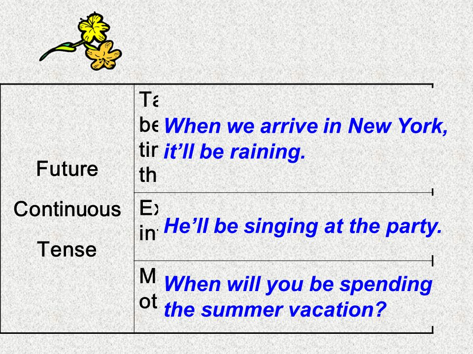 Future Continuous Tense Talk about something that will be in progress at a certain time or over a period of time in the future.