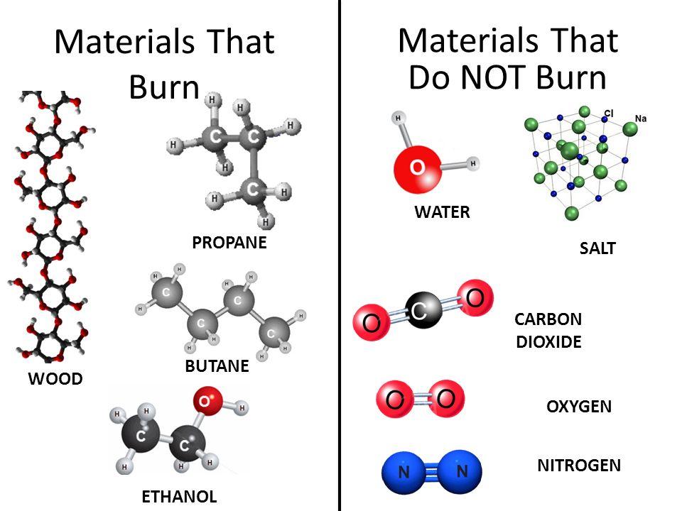 does nitrogen burn