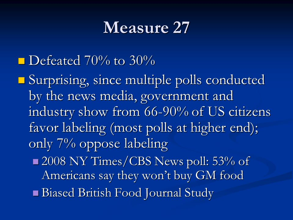 Measure 27 Defeated 70% to 30% Defeated 70% to 30% Surprising, since multiple polls conducted by the news media, government and industry show from 66-90% of US citizens favor labeling (most polls at higher end); only 7% oppose labeling Surprising, since multiple polls conducted by the news media, government and industry show from 66-90% of US citizens favor labeling (most polls at higher end); only 7% oppose labeling 2008 NY Times/CBS News poll: 53% of Americans say they won't buy GM food 2008 NY Times/CBS News poll: 53% of Americans say they won't buy GM food Biased British Food Journal Study Biased British Food Journal Study