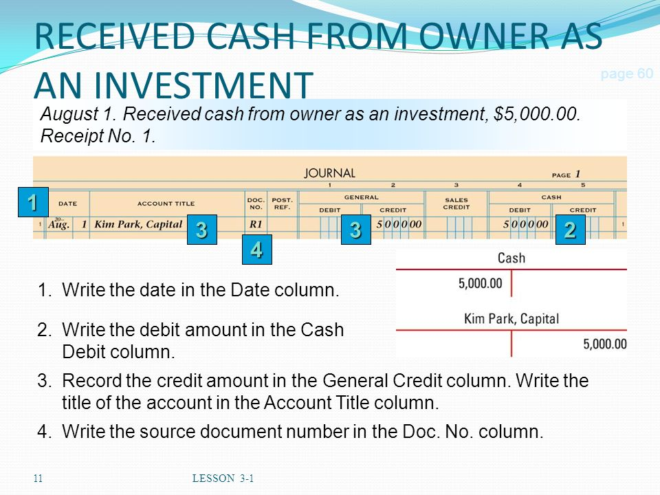 11LESSON 3-1 RECEIVED CASH FROM OWNER AS AN INVESTMENT page 60 August 1.