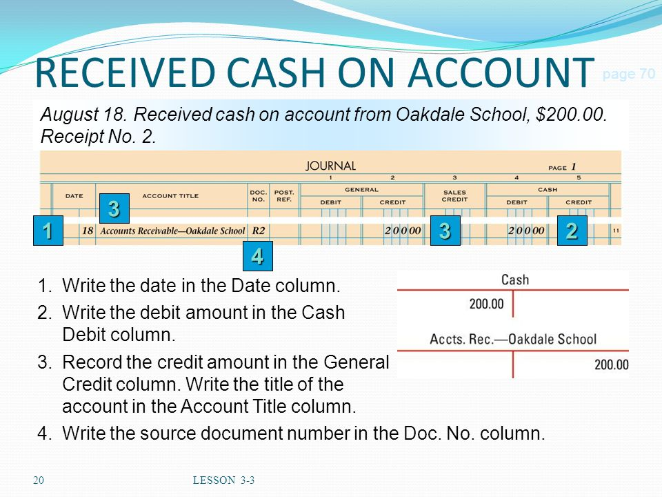 20LESSON 3-3 RECEIVED CASH ON ACCOUNT page 70 August 18.