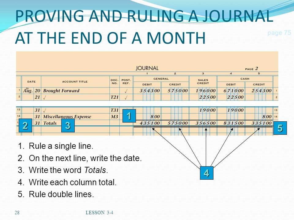 28LESSON 3-4 PROVING AND RULING A JOURNAL AT THE END OF A MONTH page 75 5.Rule double lines.