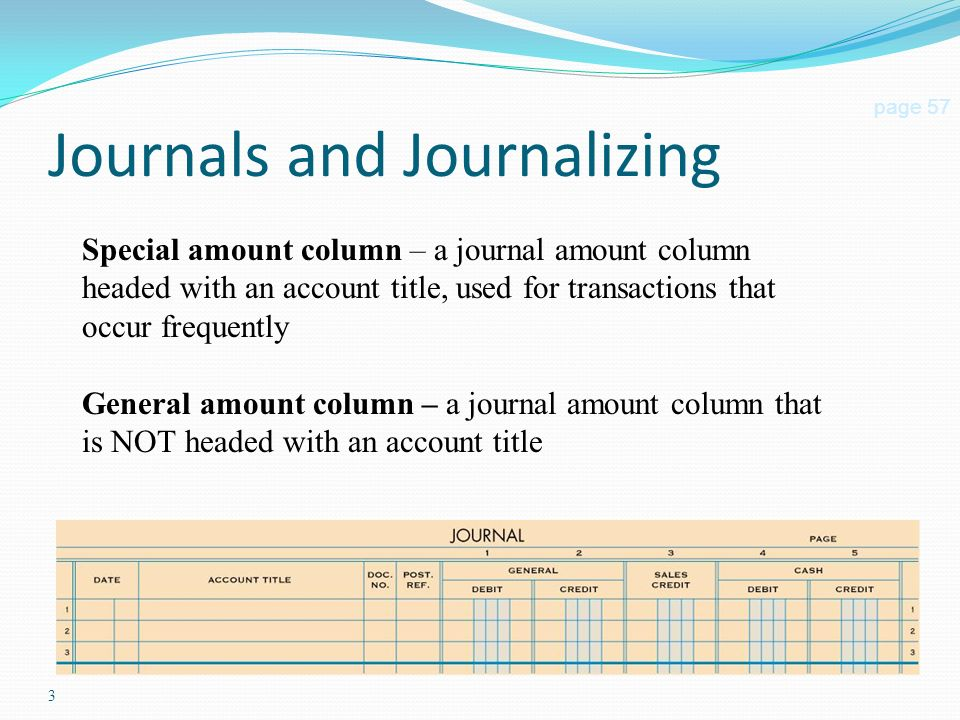 3 Journals and Journalizing page 57 Special amount column – a journal amount column headed with an account title, used for transactions that occur frequently General amount column – a journal amount column that is NOT headed with an account title