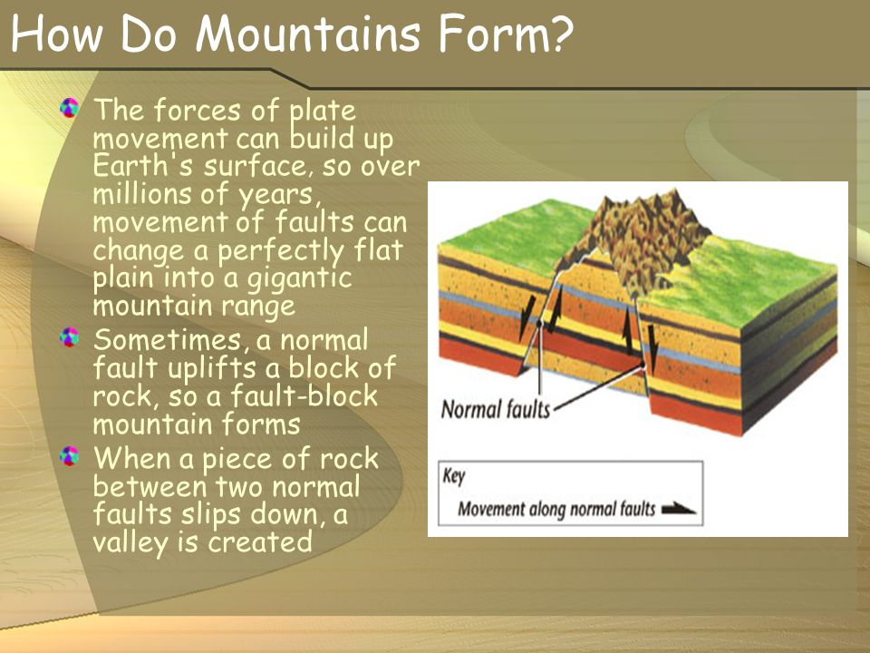 How Do Mountains Form.