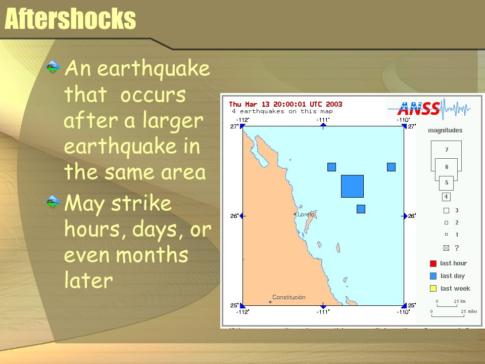 Aftershocks An earthquake that occurs after a larger earthquake in the same area May strike hours, days, or even months later