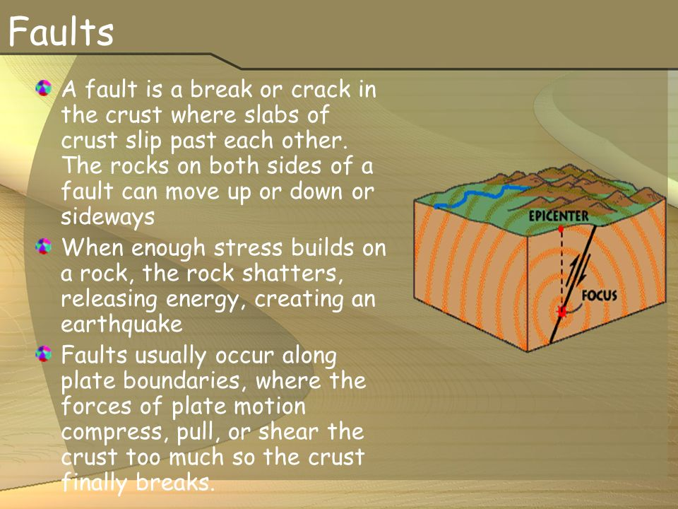 Faults A fault is a break or crack in the crust where slabs of crust slip past each other.