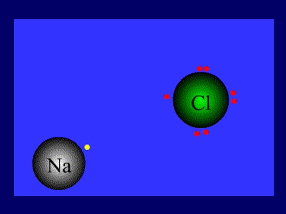 Ionic Bond Between atoms of metals and nonmetals Bond formed by transfer of electrons Produce charged ions.