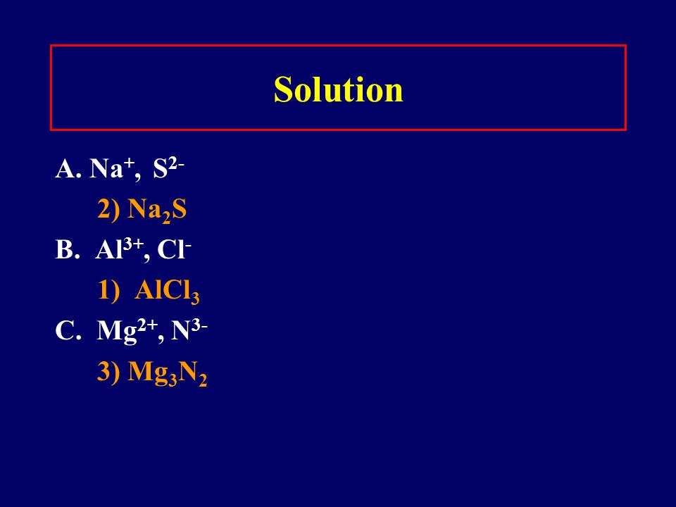 Learning Check Write the correct formula for the compounds containing the following ions: A.