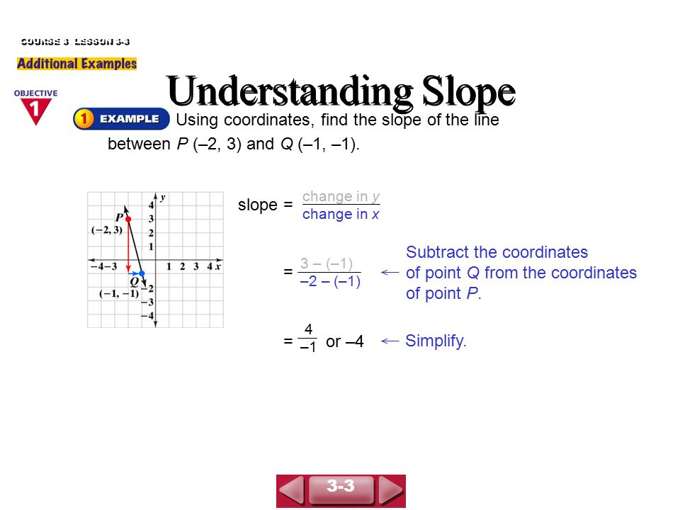 Slope Change In Y Change In X Understanding Slope Course 3 Lesson