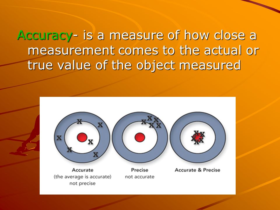 Accuracy- is a measure of how close a measurement comes to the actual or true value of the object measured