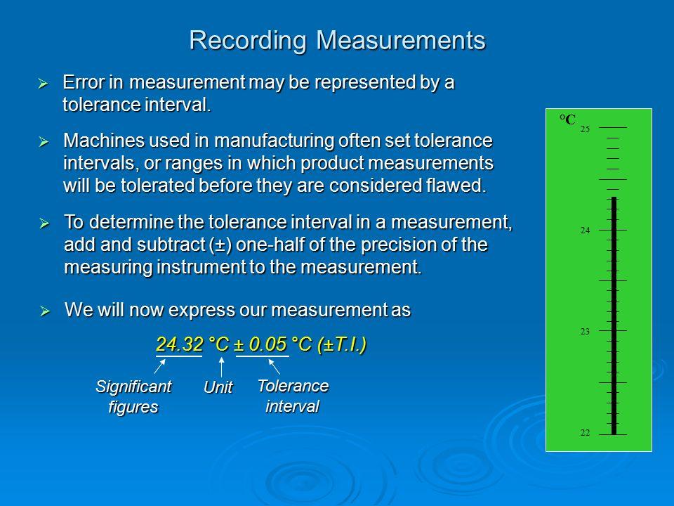 Making Measurements. Precision vs Accuracy  Accuracy : A measure ...