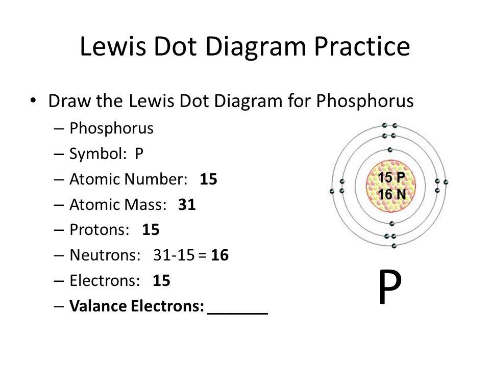 Lewis Dot Practice Roho4senses
