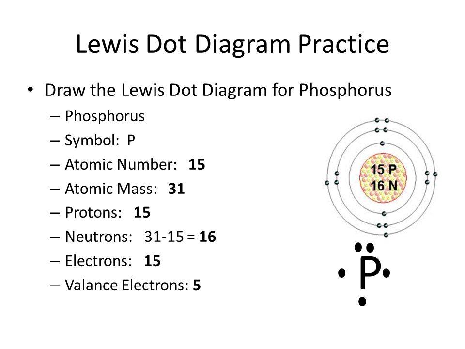 Lewis dot notes lewis dot diagrams illustrates the number of 9 lewis dot diagram practice draw the lewis dot diagram for phosphorus phosphorus symbol p atomic number 15 atomic mass 31 protons 15 urtaz Choice Image