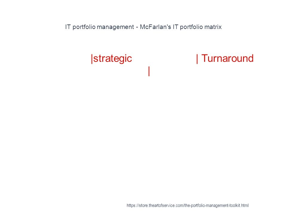IT portfolio management - McFarlan s IT portfolio matrix 1 |strategic | Turnaround | https://store.theartofservice.com/the-portfolio-management-toolkit.html