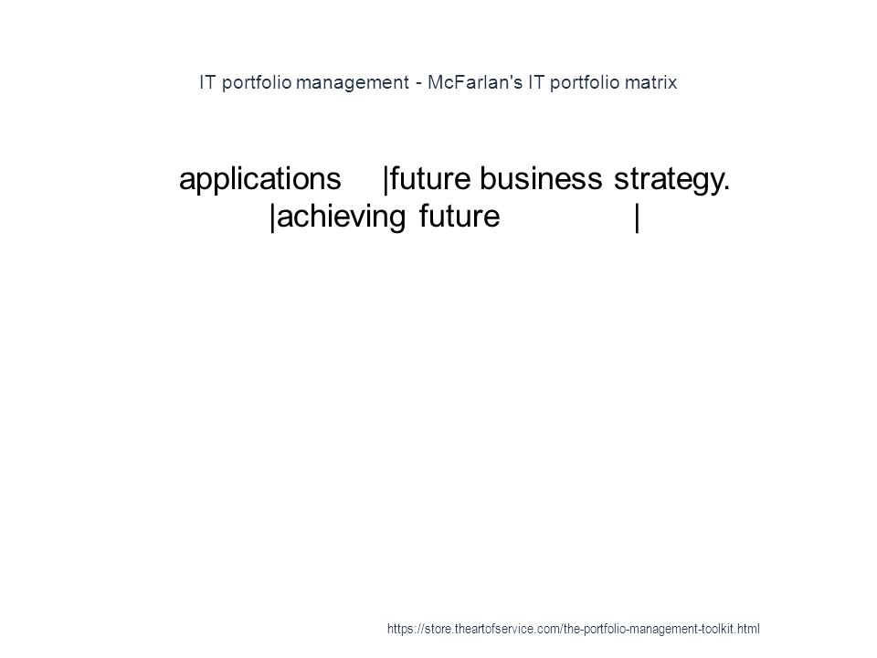 IT portfolio management - McFarlan s IT portfolio matrix 1 applications |future business strategy.