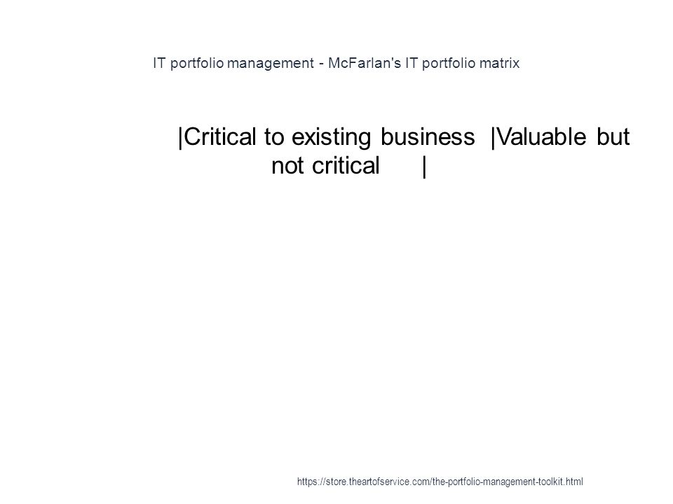 IT portfolio management - McFarlan s IT portfolio matrix 1 |Critical to existing business |Valuable but not critical | https://store.theartofservice.com/the-portfolio-management-toolkit.html