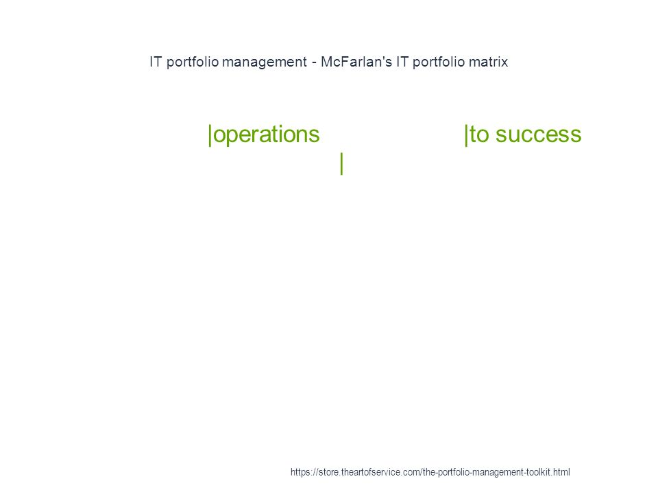 IT portfolio management - McFarlan s IT portfolio matrix 1 |operations |to success | https://store.theartofservice.com/the-portfolio-management-toolkit.html