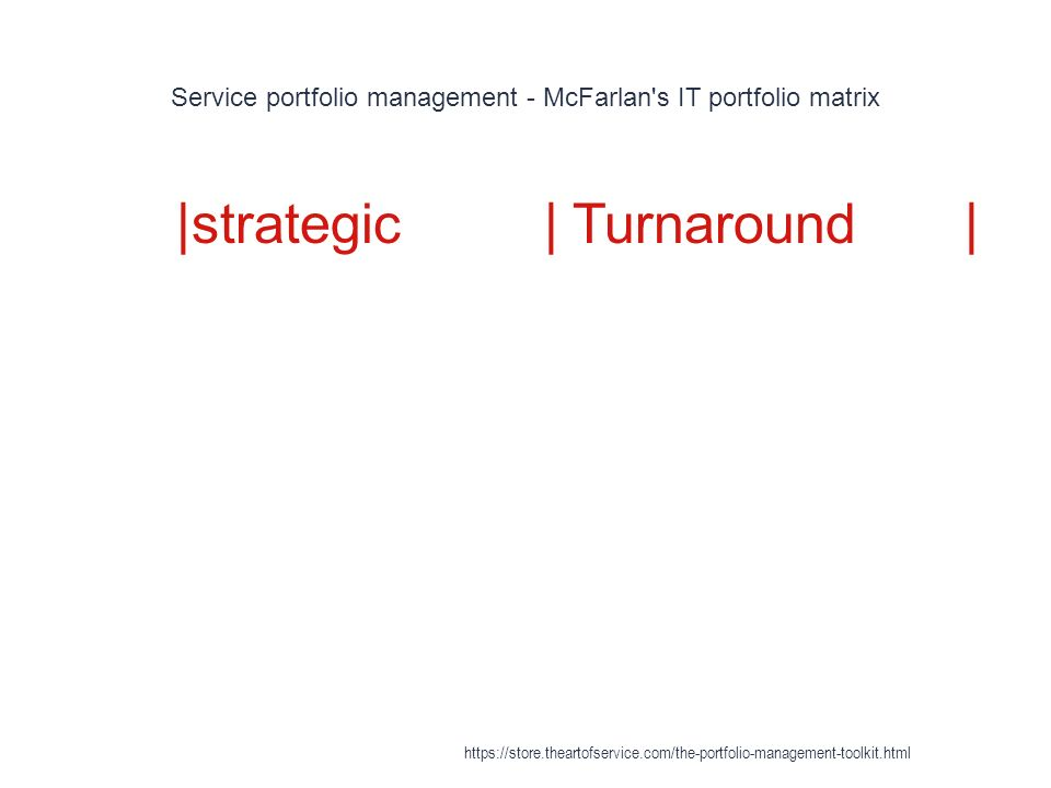 Service portfolio management - McFarlan s IT portfolio matrix 1 |strategic| Turnaround| https://store.theartofservice.com/the-portfolio-management-toolkit.html