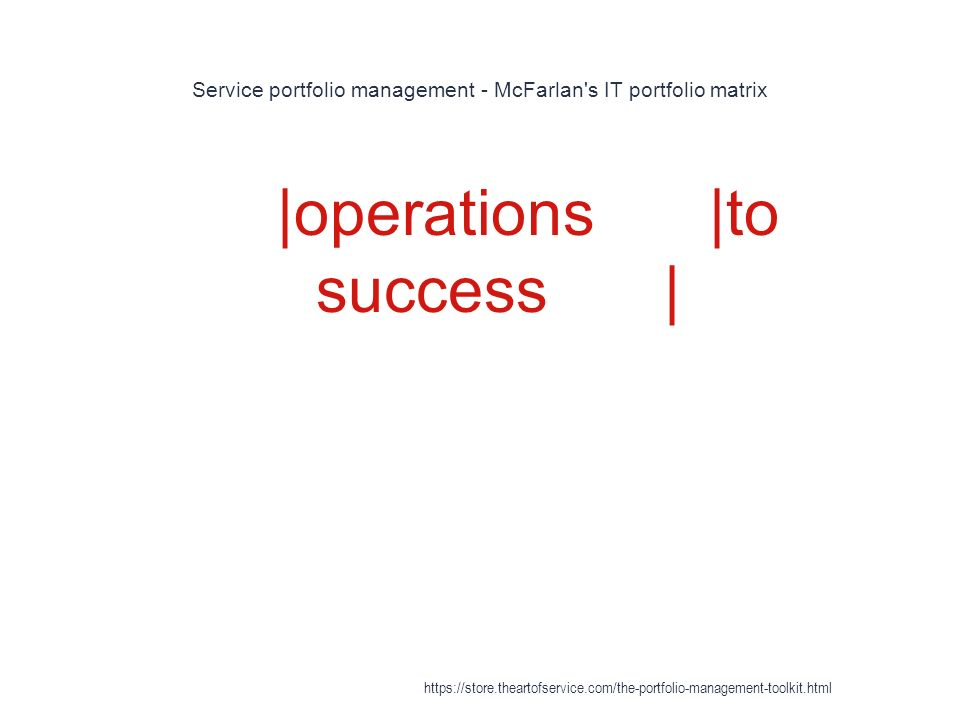Service portfolio management - McFarlan s IT portfolio matrix 1 |operations|to success| https://store.theartofservice.com/the-portfolio-management-toolkit.html