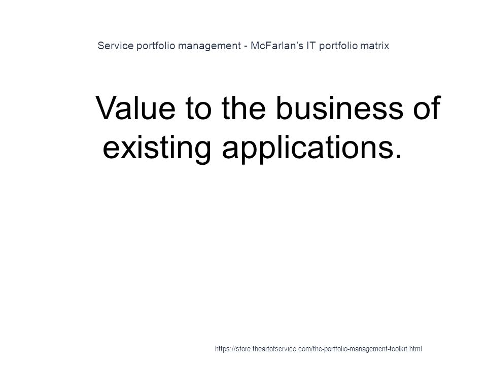 Service portfolio management - McFarlan s IT portfolio matrix 1 Value to the business of existing applications.