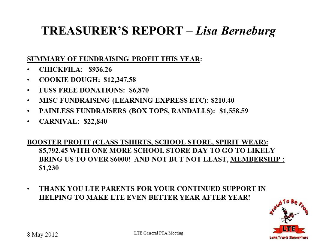 TREASURER'S REPORT – Lisa Berneburg SUMMARY OF FUNDRAISING PROFIT THIS YEAR: CHICKFILA: $ COOKIE DOUGH: $12, FUSS FREE DONATIONS: $6,870 MISC FUNDRAISING (LEARNING EXPRESS ETC): $ PAINLESS FUNDRAISERS (BOX TOPS, RANDALLS): $1, CARNIVAL: $22,840 BOOSTER PROFIT (CLASS TSHIRTS, SCHOOL STORE, SPIRIT WEAR): $5, WITH ONE MORE SCHOOL STORE DAY TO GO TO LIKELY BRING US TO OVER $6000.