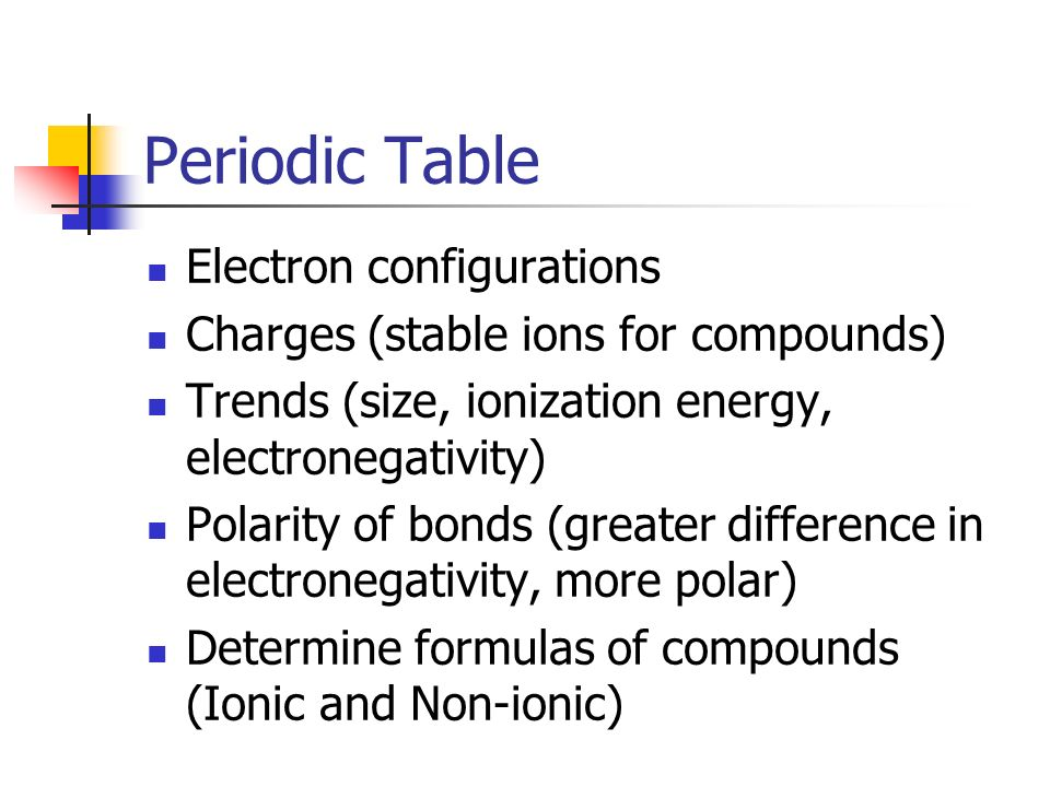 Periodic table electron configurations charges stable ions for 1 periodic table electron configurations charges stable ions for compounds trends size ionization energy electronegativity polarity of bonds greater urtaz Gallery