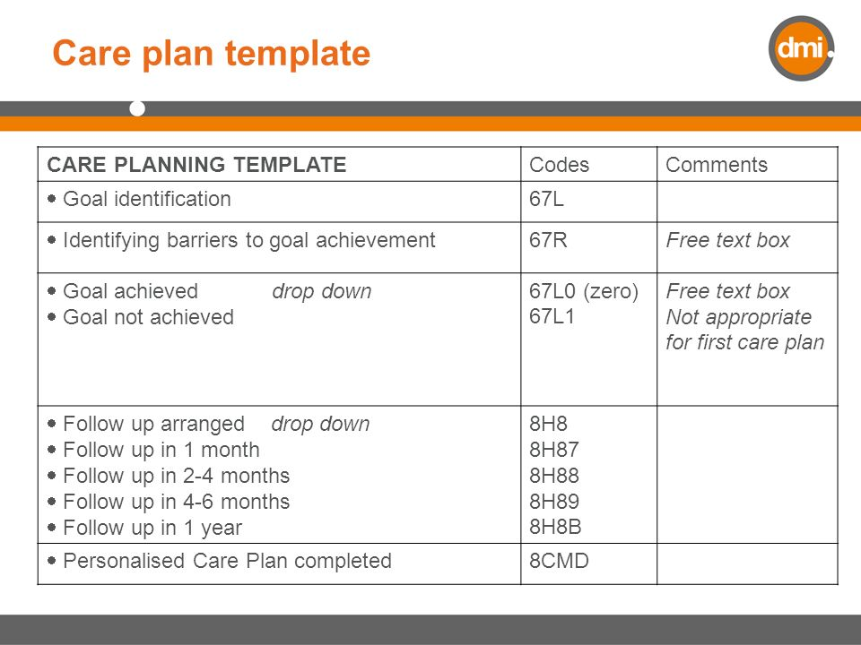 So what is Care Planning anyway? Care Planning Support Pack ppt download
