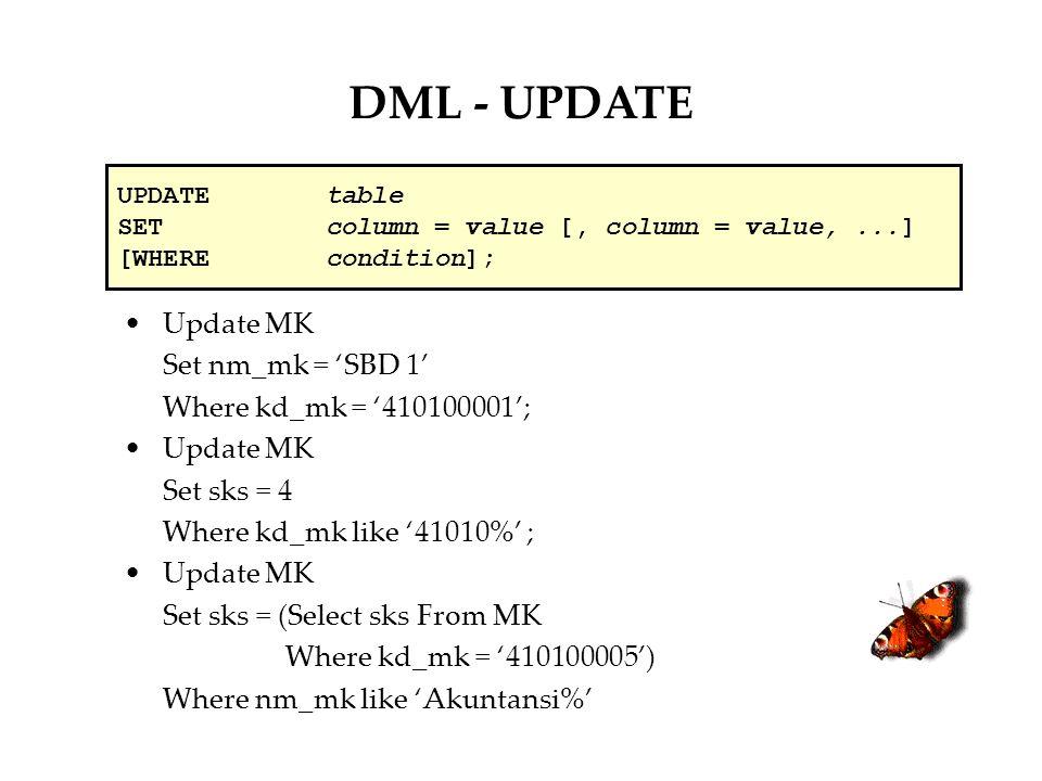 7 DML - UPDATE UPDATEtable ...  sc 1 st  SlidePlayer & SQL. Relating Multiple Tables Relational Database Terminology Row PK ...
