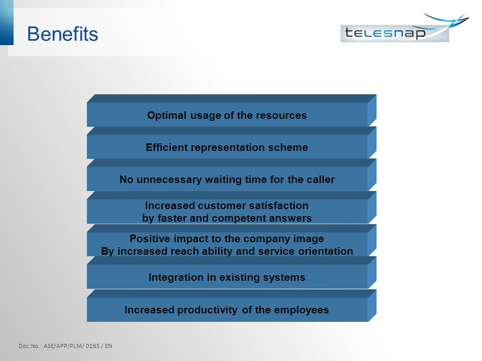 Benefits No unnecessary waiting time for the caller Efficient representation scheme Optimal usage of the resources Positive impact to the company image By increased reach ability and service orientation Increased customer satisfaction by faster and competent answers Increased productivity of the employees Integration in existing systems Doc.No.: ASE/APP/PLM/ 0165 / EN