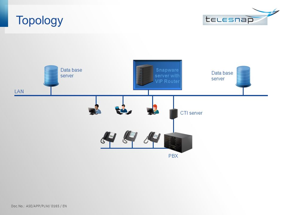 Topology PBX CTI server Snapware server with VIP Router LAN Data base server Data base server Doc.No.: ASE/APP/PLM/ 0165 / EN