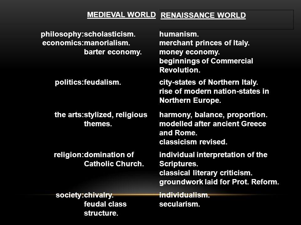 Eurupean domination renaissance period