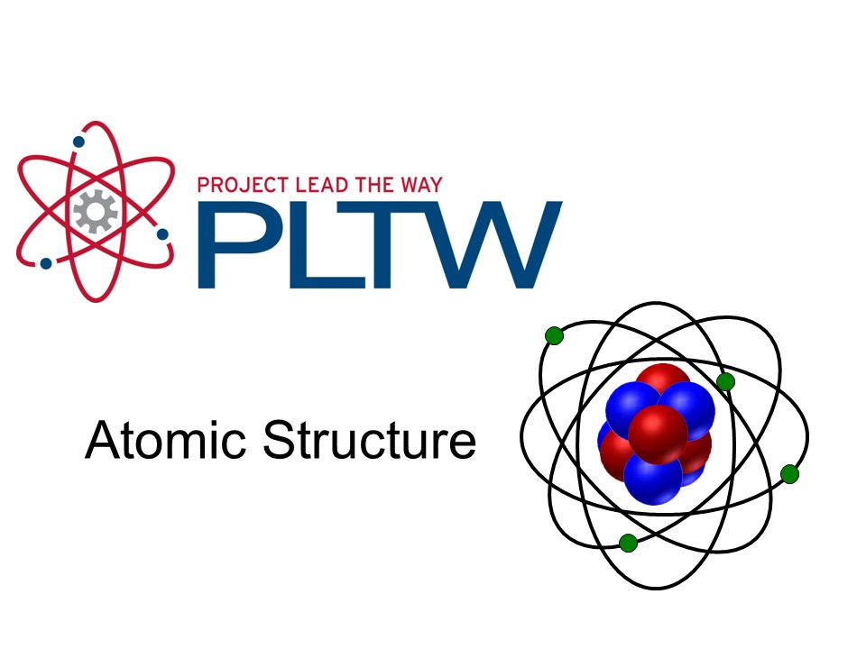 Atomic structure elements atoms components of an atom atomic 1 atomic structure atomic structure 2 elements atoms components of an atom atomic number periodic table urtaz Choice Image