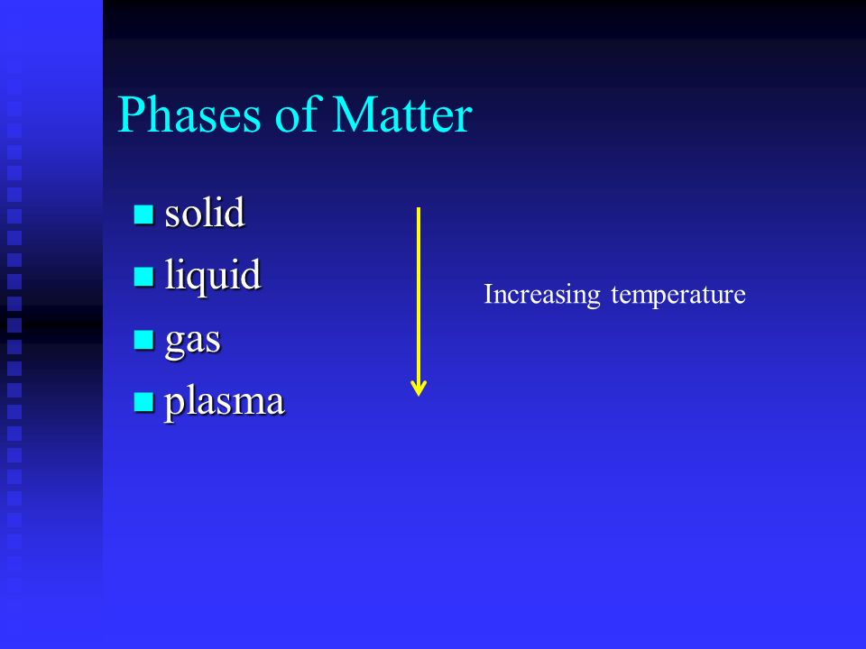 Phases of Matter solid solid liquid liquid gas gas plasma plasma Increasing temperature