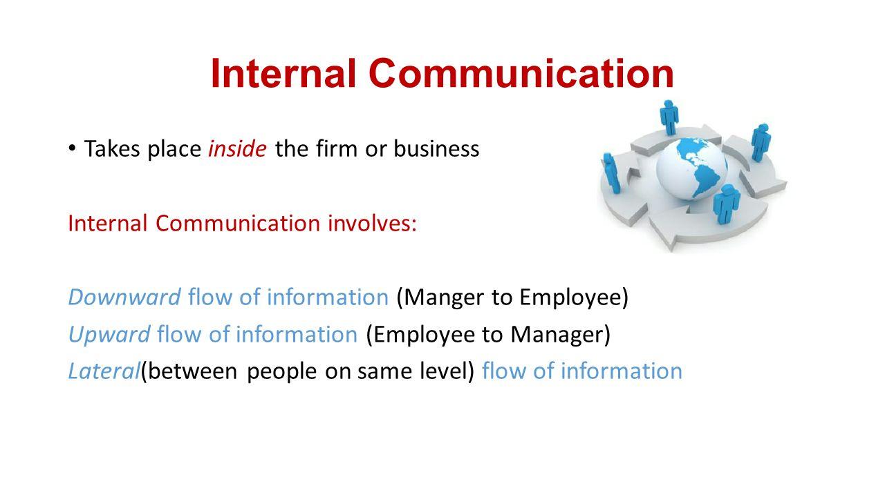 Communication definition