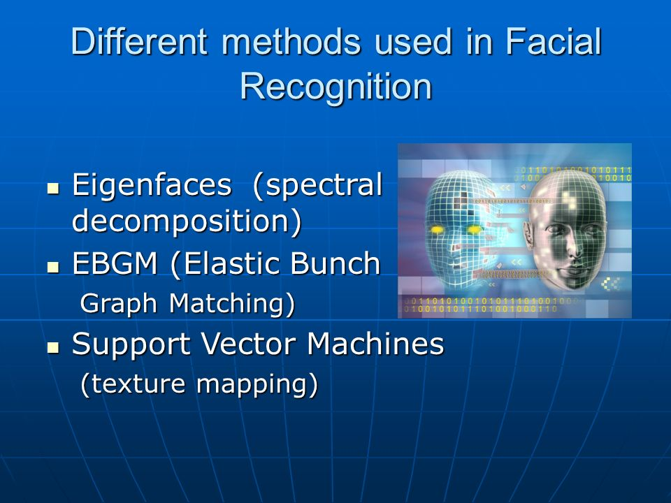 Different methods used in Facial Recognition Eigenfaces (spectral decomposition) Eigenfaces (spectral decomposition) EBGM (Elastic Bunch EBGM (Elastic Bunch Graph Matching) Support Vector Machines Support Vector Machines (texture mapping)