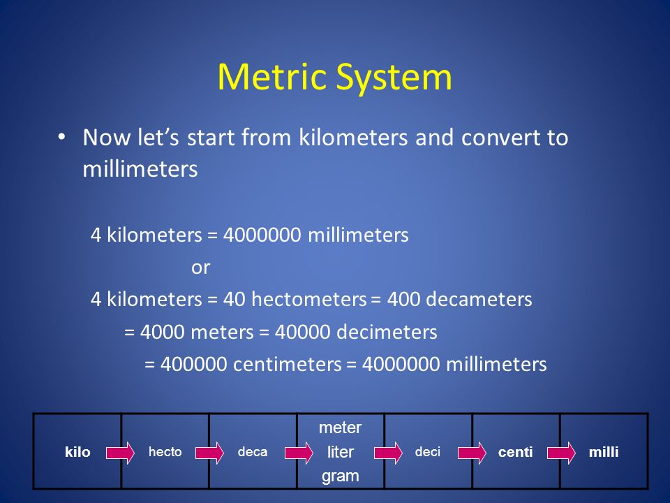 Metric System Now let's start from kilometers and convert to millimeters 4 kilometers = millimeters or 4 kilometers = 40 hectometers = 400 decameters = 4000 meters = decimeters = centimeters = millimeters kilo hectodeca meter liter gram deci centimilli