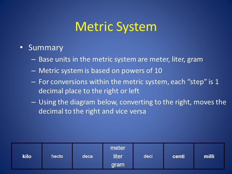 Metric System Summary – Base units in the metric system are meter, liter, gram – Metric system is based on powers of 10 – For conversions within the metric system, each step is 1 decimal place to the right or left – Using the diagram below, converting to the right, moves the decimal to the right and vice versa kilo hectodeca meter liter gram deci centimilli