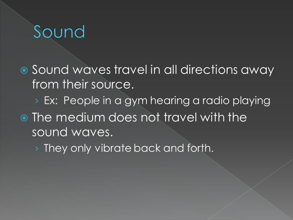  Sound waves travel in all directions away from their source.