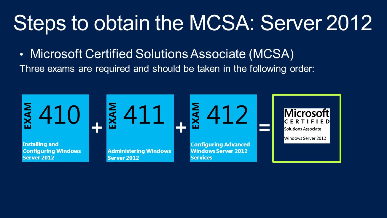 Cra100 master expert associat e microsoft certified solutions 4 installing and configuring windows server 2012 exam 410 administering windows server 2012 exam 411 configuring advanced windows server 2012 services exam xflitez Image collections