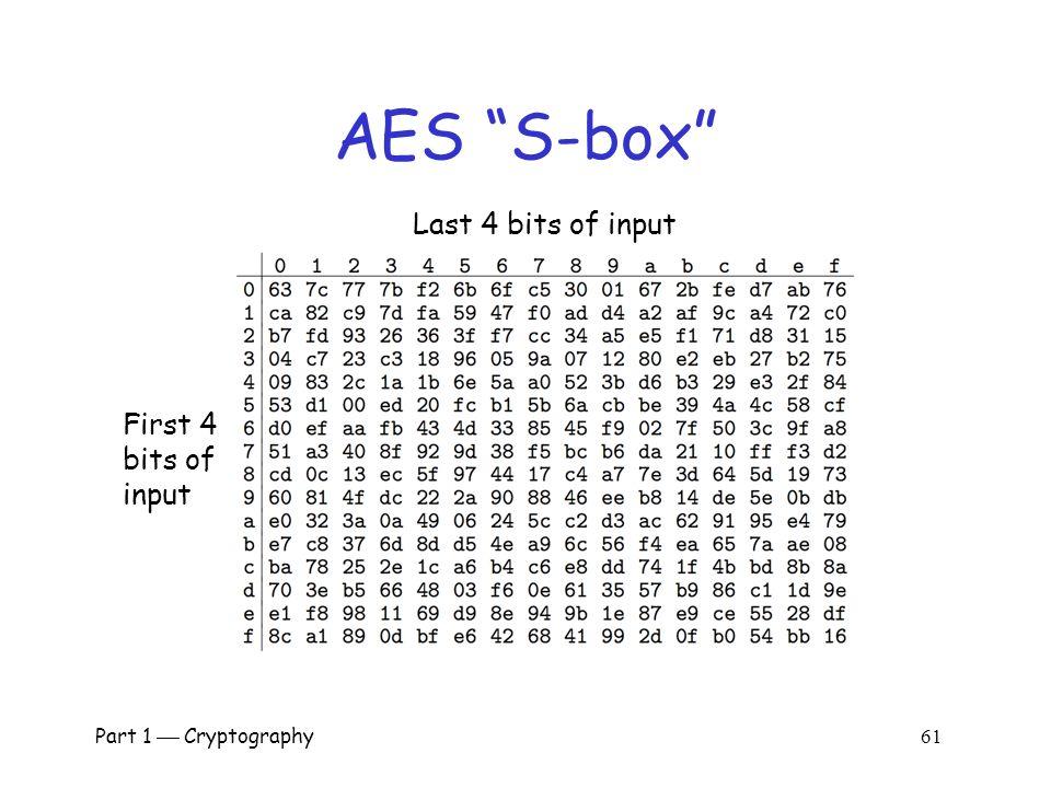 Part 1 Cryptography I Crypto Chapter 2 Basics