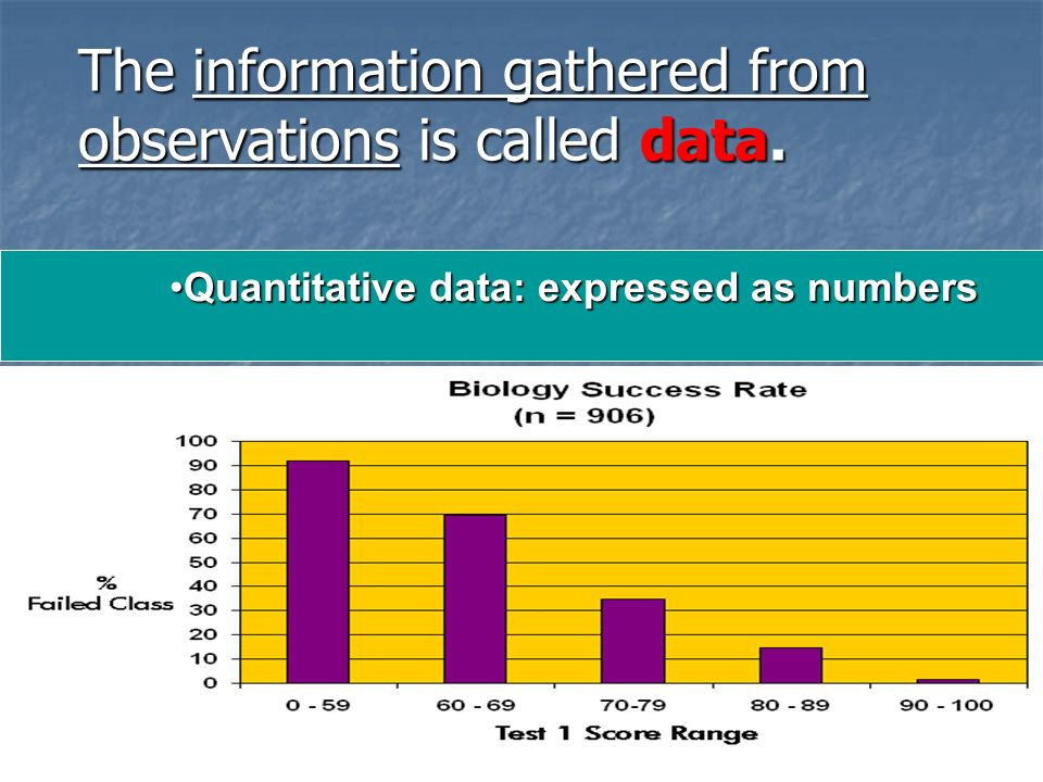 Slide 7 of 21 The information gathered from observations is called data.