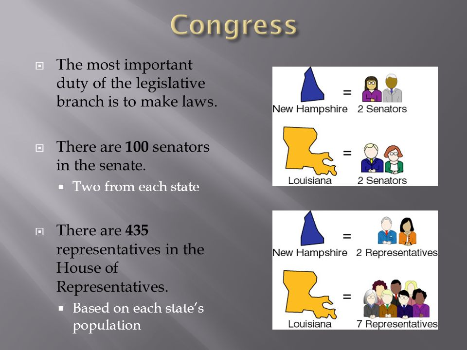  The most important duty of the legislative branch is to make laws.