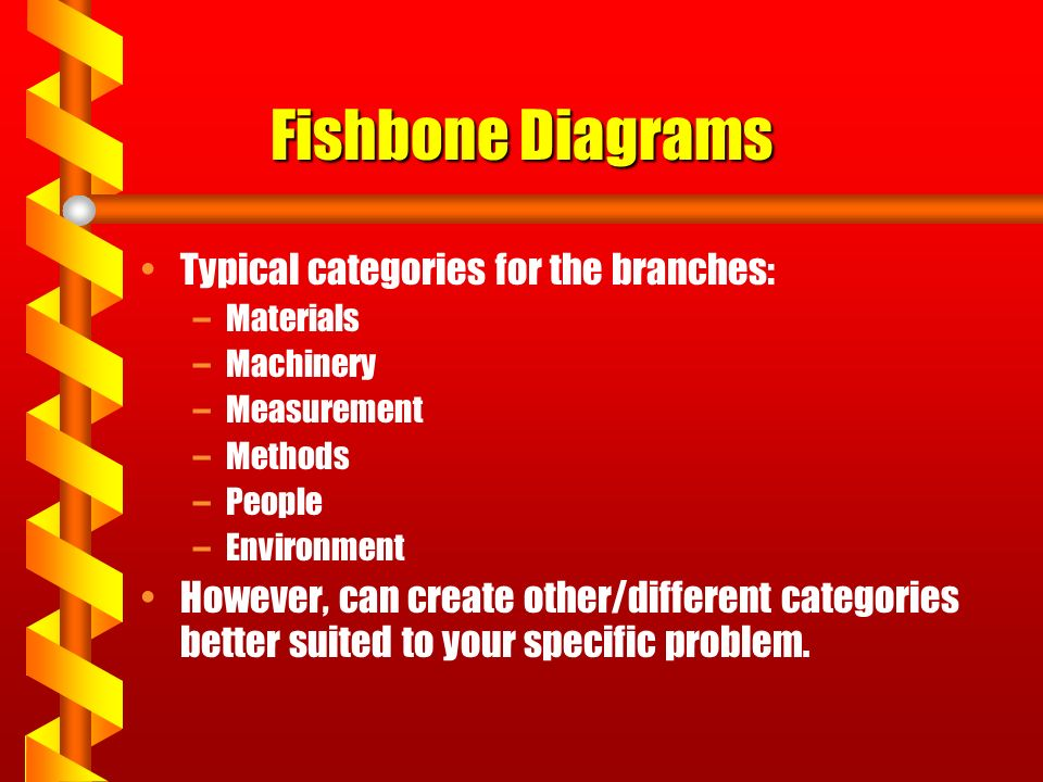 Fishbone Diagrams Typical categories for the branches: –Materials –Machinery –Measurement –Methods –People –Environment However, can create other/diff