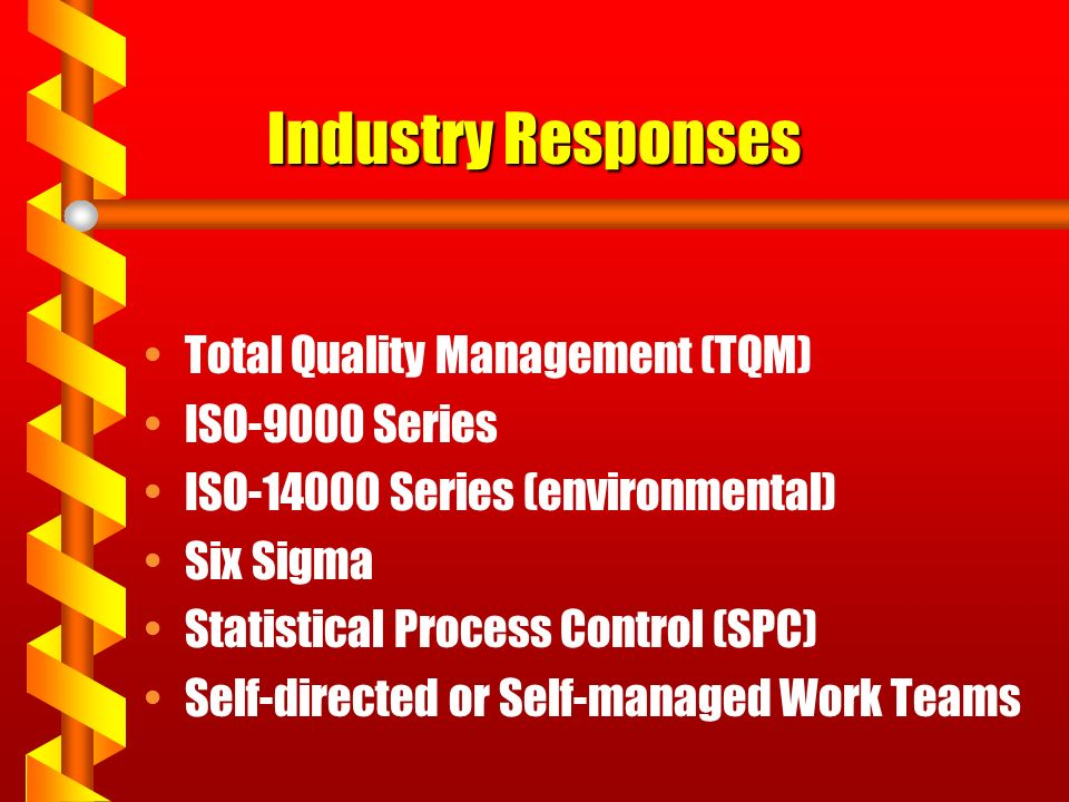 Industry Responses Total Quality Management (TQM) ISO-9000 Series ISO-14000 Series (environmental) Six Sigma Statistical Process Control (SPC) Self-di