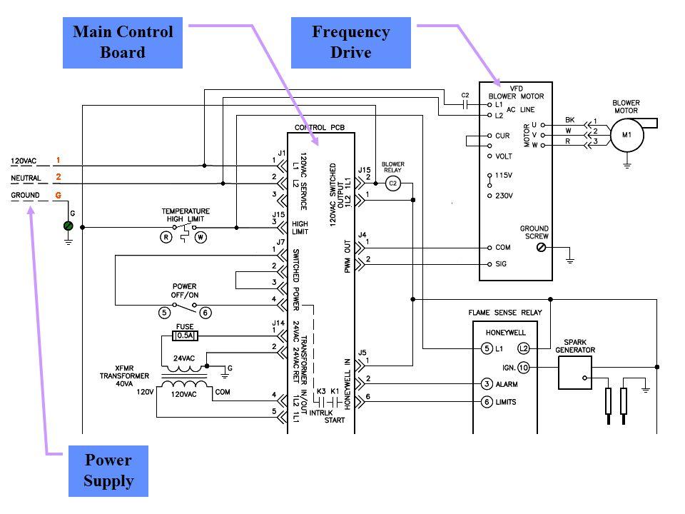 Boilers water heaters pool heaters rbi futera iii modulation ppt 9 main control board frequency drive power supply swarovskicordoba Gallery